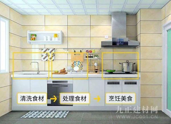 三个厨房装修必备技巧,完美打造高级料理诞生地!