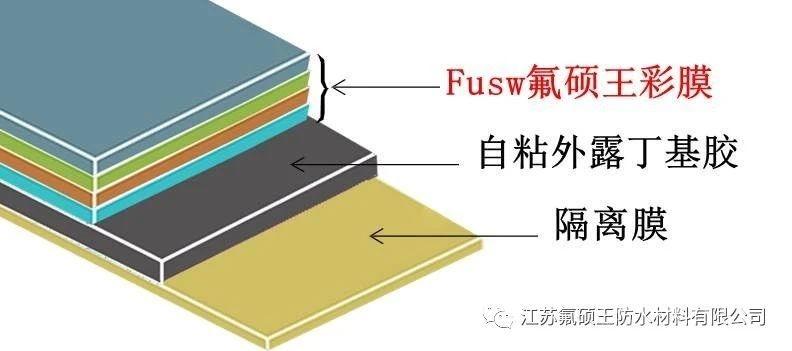 氟硕王防水产品种类及特点