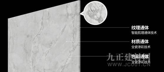 马可波罗瓷砖和诺贝尔瓷砖哪个好?本次潭州国际陶瓷展,他们都有参加吗?