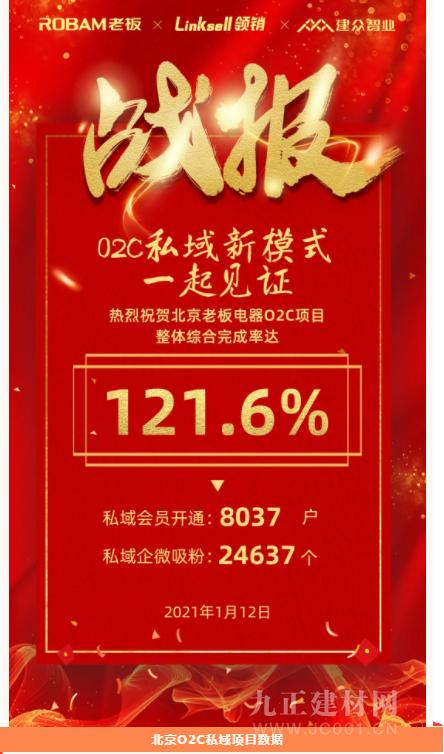 CBD上海虹桥 | 大牌驾到:领销,砥砺奋进,再创佳绩!北京老板电器&成都老板电器O2C项目共同圆满收官!