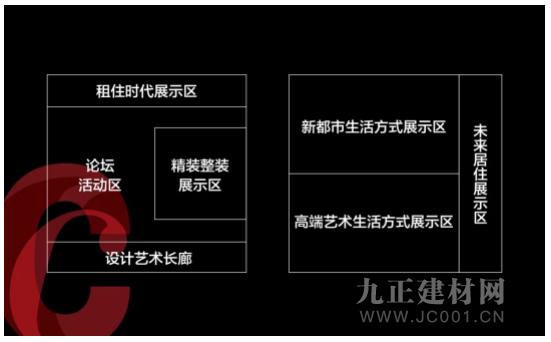 """CBD Fair丨特别策划:产业集结,开启""""中国人的理想家"""""""