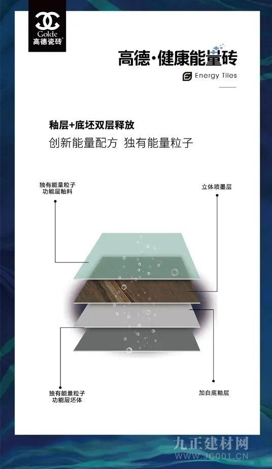 秋冬季室内污染严重,请接收一份高德·健康能量砖的健康防护指南