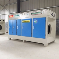 金清环保介绍光氧净化设备