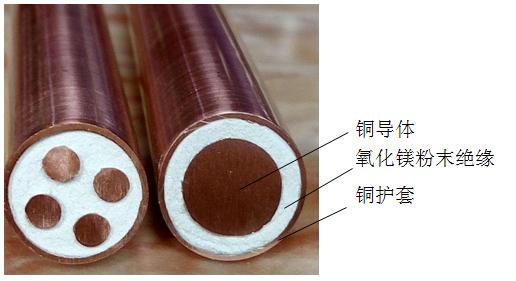 重型銅芯銅護套氧化鎂絕緣防火電纜
