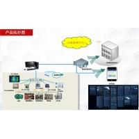泰恩科技無線測溫系統的組成及特點