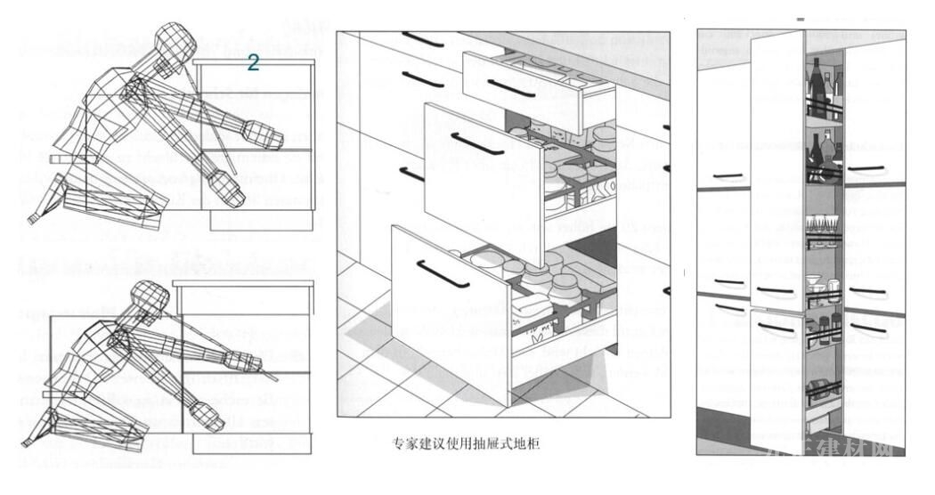橱柜怎么设计最实用?