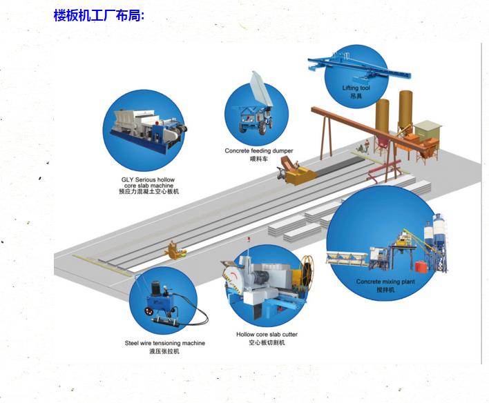 生产楼板机预制楼板成型机空心板挤压成型机混凝土楼板机