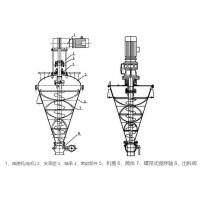 廣東立式混合機  立式螺帶混合機