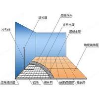 杭州電地暖采暖公司,杭州電地暖采暖,杭州地暖公司。