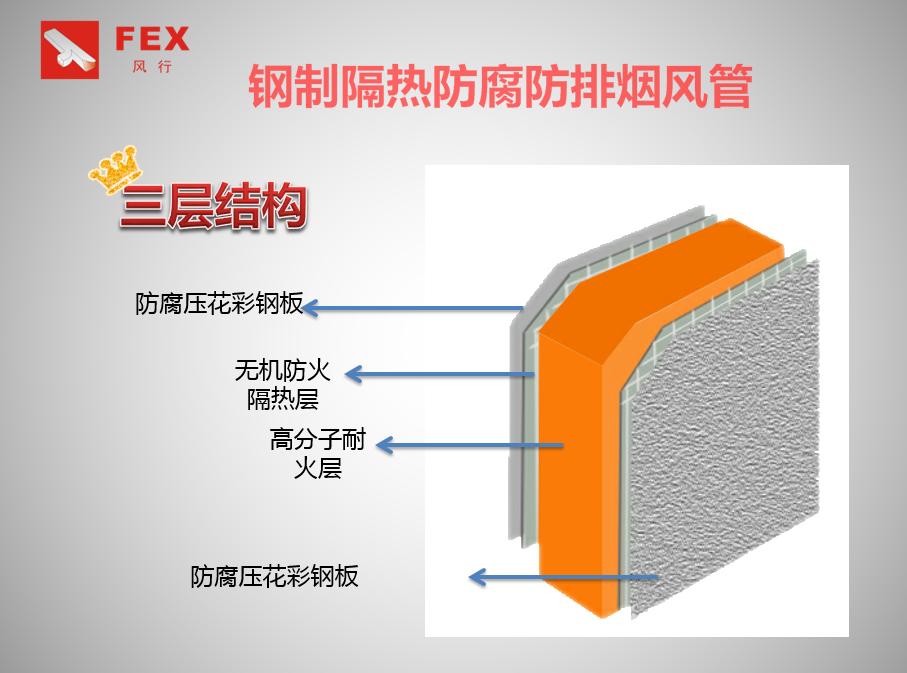 重慶供應鋼質隔熱排煙風管   滿足消防新規要求