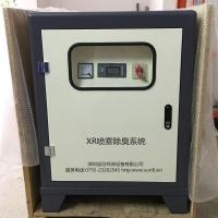垃圾站喷雾除臭XXR-300