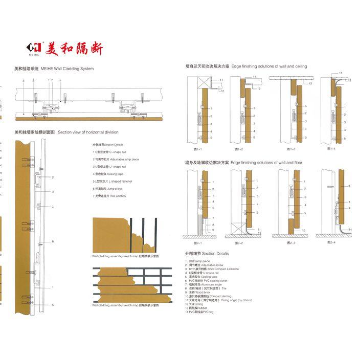 类似雷竞技的网站室内挂墙及配件-美和雷竞技靠谱不-美和挂墙系统