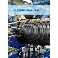 多重增強鋼塑復合壓力管產品介紹
