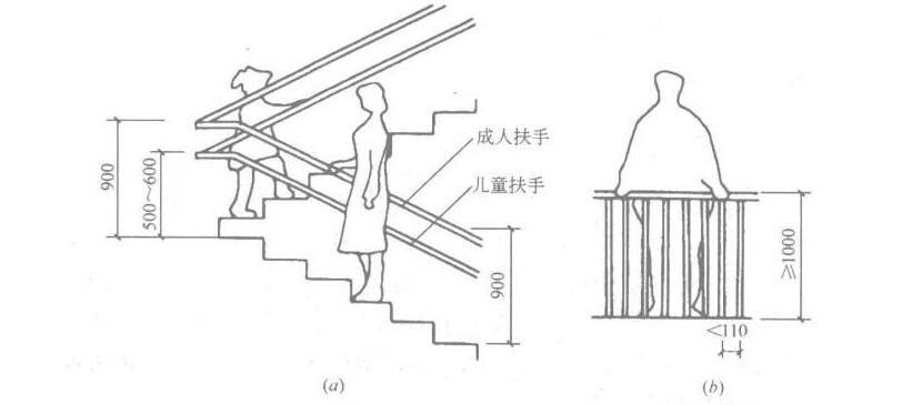 楼梯坡度多少合适?室内楼梯坡度影响因素