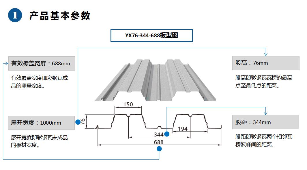 688型楼承板规格型号及参数-山东胜博楼承板标准化设计