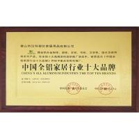中国全铝家居行业十大品牌