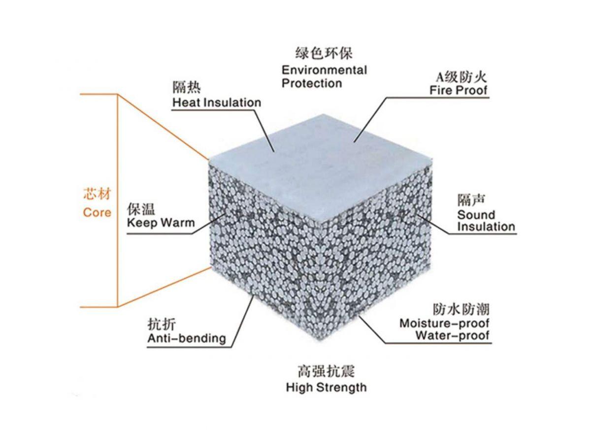 轻质隔墙板  新型建材 环保建材
