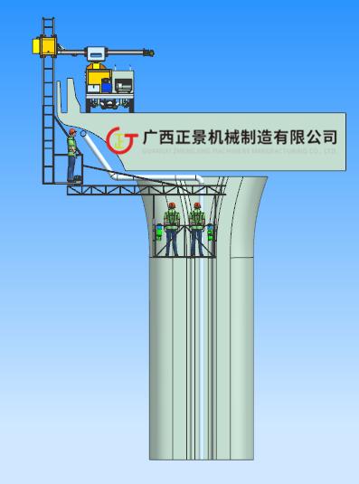 高速路雨水管安装施工设备/平台