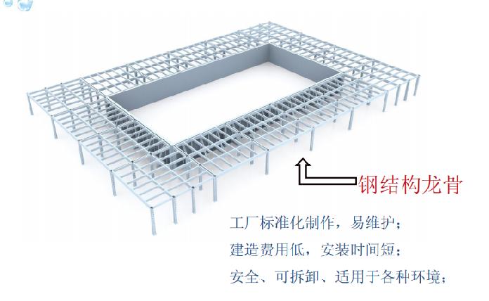 拼装式泳池与传统钢筋混凝土泳池的对比