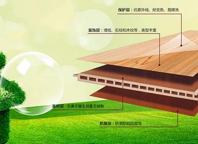 竹炭纖維負氧離子板 歐家5G 集成墻板全屋整裝排名品牌