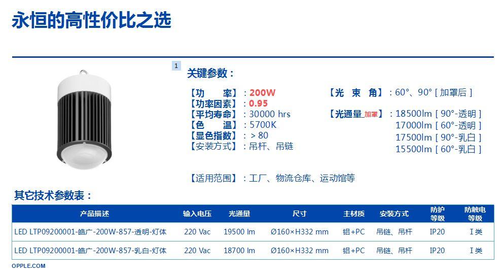 重庆欧普照明——LED天棚灯高性价比之选
