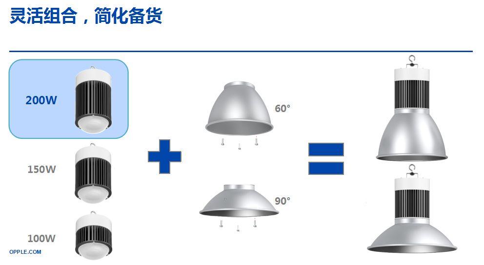 重庆欧普照明——LED天棚灯组合