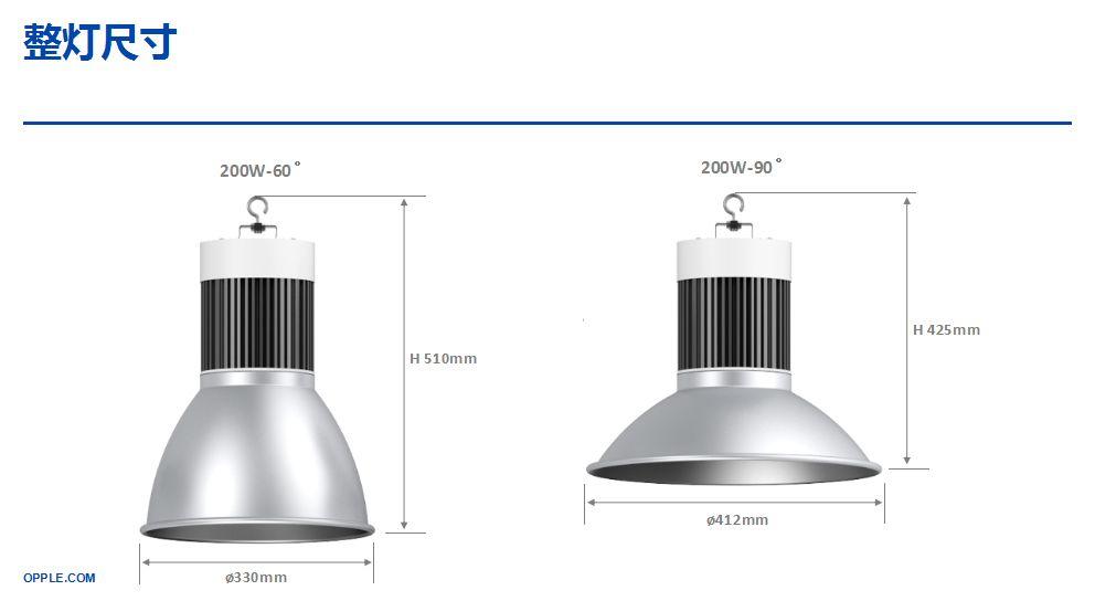 重庆欧普照明——LED天棚灯尺寸