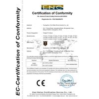 欧盟通用产品安全指令