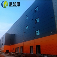 聚氨酯封边岩棉横装板 按需定做杭州萧山富阳不锈钢岩棉夹芯板