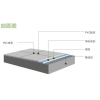 室内运动场馆PVC运动地板专业铺装