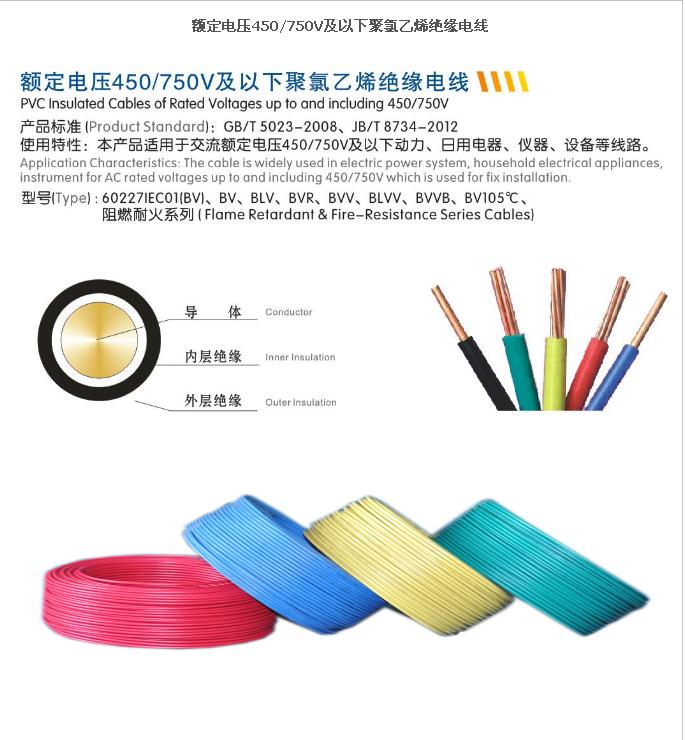 青海眾邦NHBV2.5耐火銅單電線