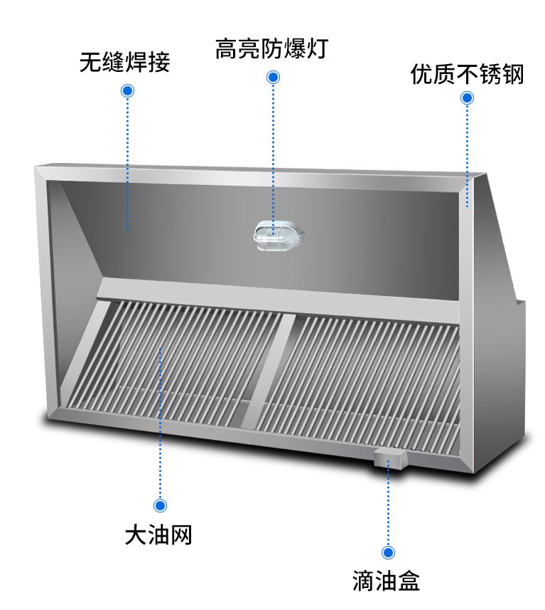 油烟净化器 厨房系统 排烟净化 效果好