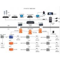 礦用廣播通信系統-煤礦廣播系統