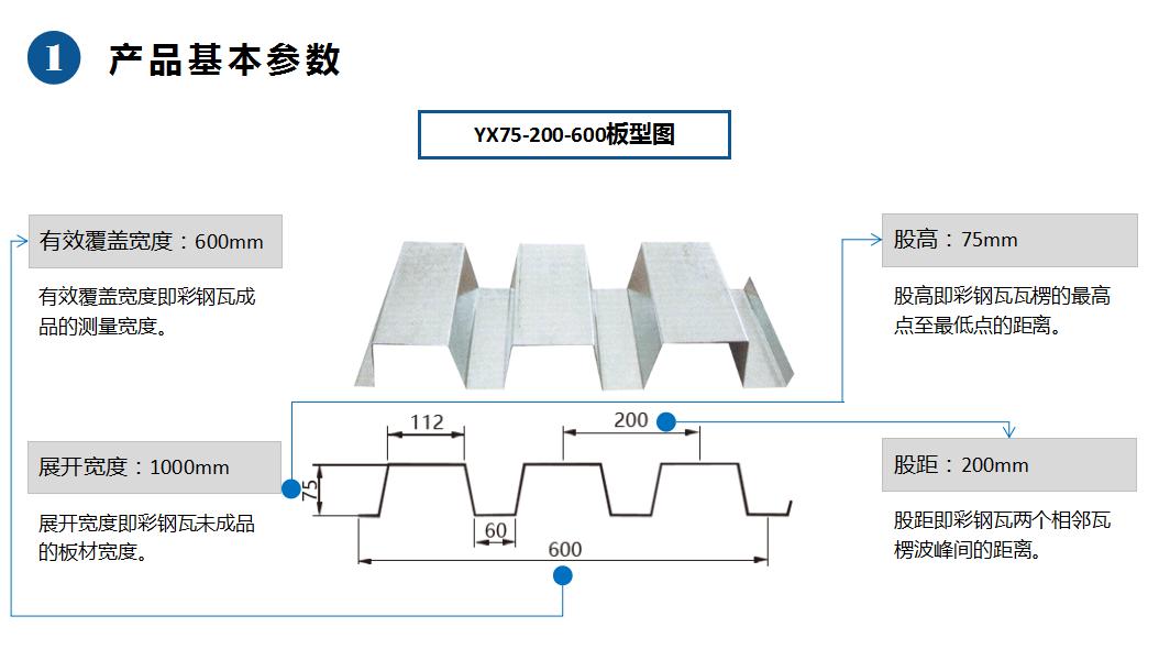 天津600型钢构楼承板批发价格, 厂家直销楼承板制造商