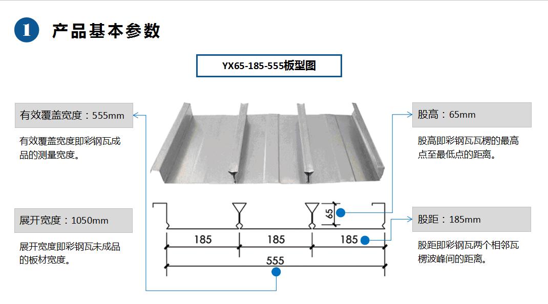 555型闭口楼承板价格,咨询山东胜博镀锌闭口楼承板生产厂家
