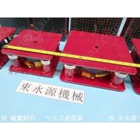 苏州 气压式避震脚,餐具机器防震脚垫找 东永源