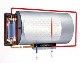 广东吉宝热芯储水式循环加热方案