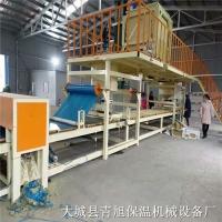 砂浆岩棉复合板设备板线操作步骤