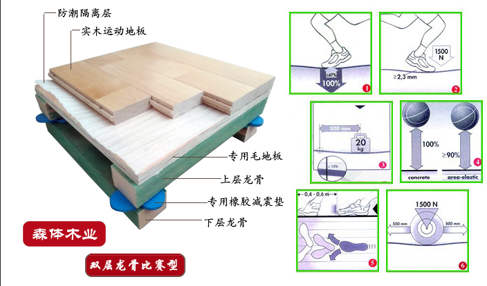 舞台木地板,室内运动木地板,体育运动木地板