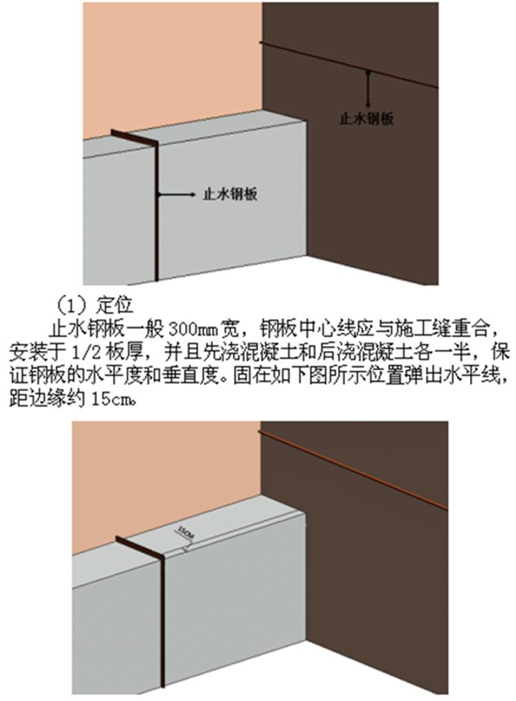 沈阳止水钢板是利用什么原理止水的