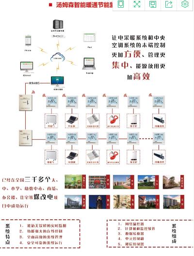 TM901/TM902电热采暖集中控制系统/中央空调集中控制