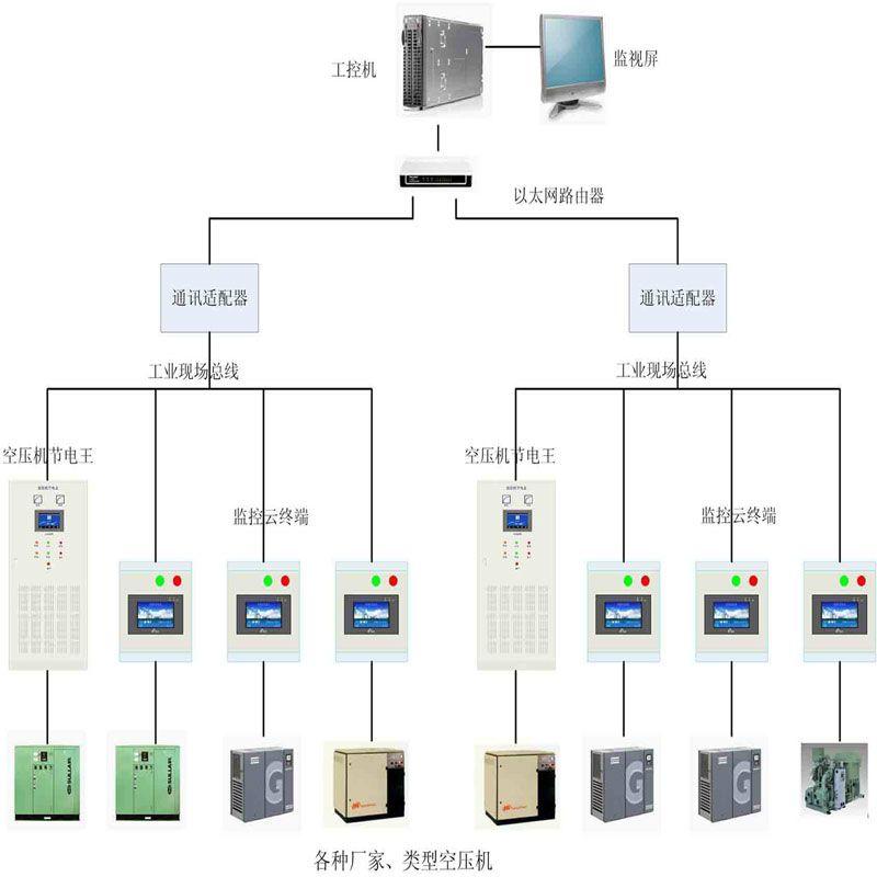 网络直播的原理是什么_鼻塞是什么原理图解